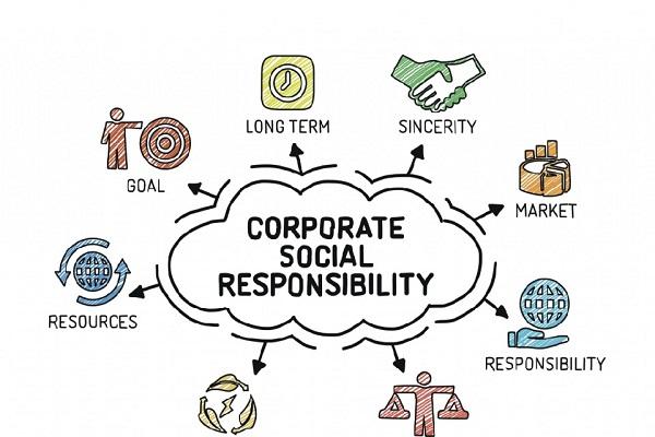 HR- A Force Multiplier in CSR